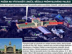 Požár, který zachvátil historickou budovu Průmyslového paláce na pražském Výstavišti, zničil jeho levé křídlo. Ilustrační schéma.