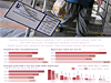 Nezaměstnanost  - grafika