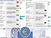 Banky, které si půjčují od ECB