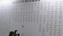 Tablo s �ísly politik� - tahák výstavy Ztohoven v DOXU. | na serveru Lidovky.cz | aktu�ln� zpr�vy
