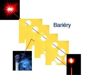 Martin - bariérový model