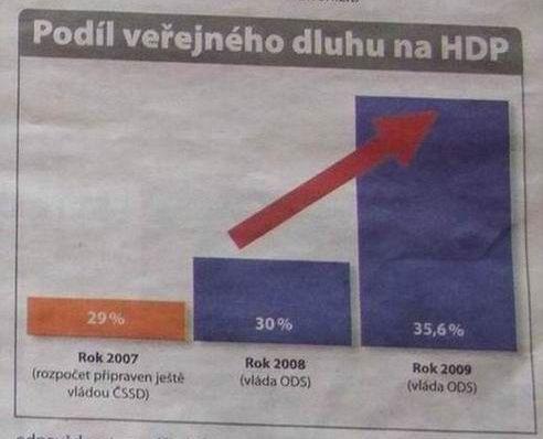 dluh HDP 1