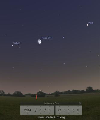 Mars, Měsíc a Saturn nad jihem v červnu