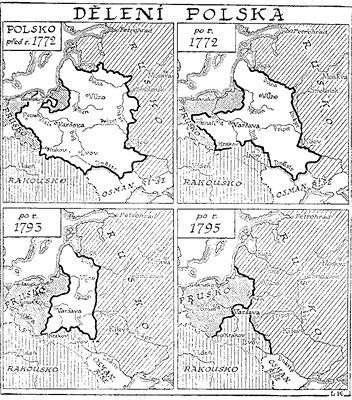 Dělení Polska