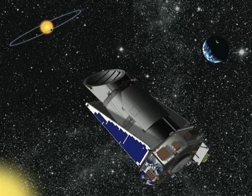 Kepler - dru�ice